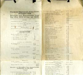 Financial Statement of the Town of Copper Cliff.  Receipts and Expenditure from From Dec. 15th, 1905 to Jan. 1st, 1906