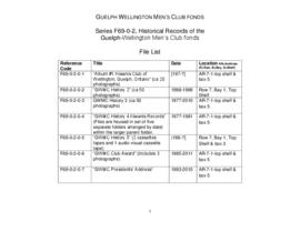 Historical records of the Guelph-Wellington Men's Club