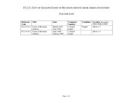 City of Guelph Court of Revision minutes