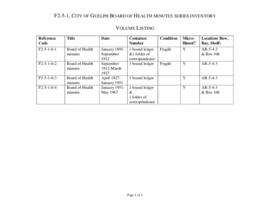 City of Guelph Board of Health minutes